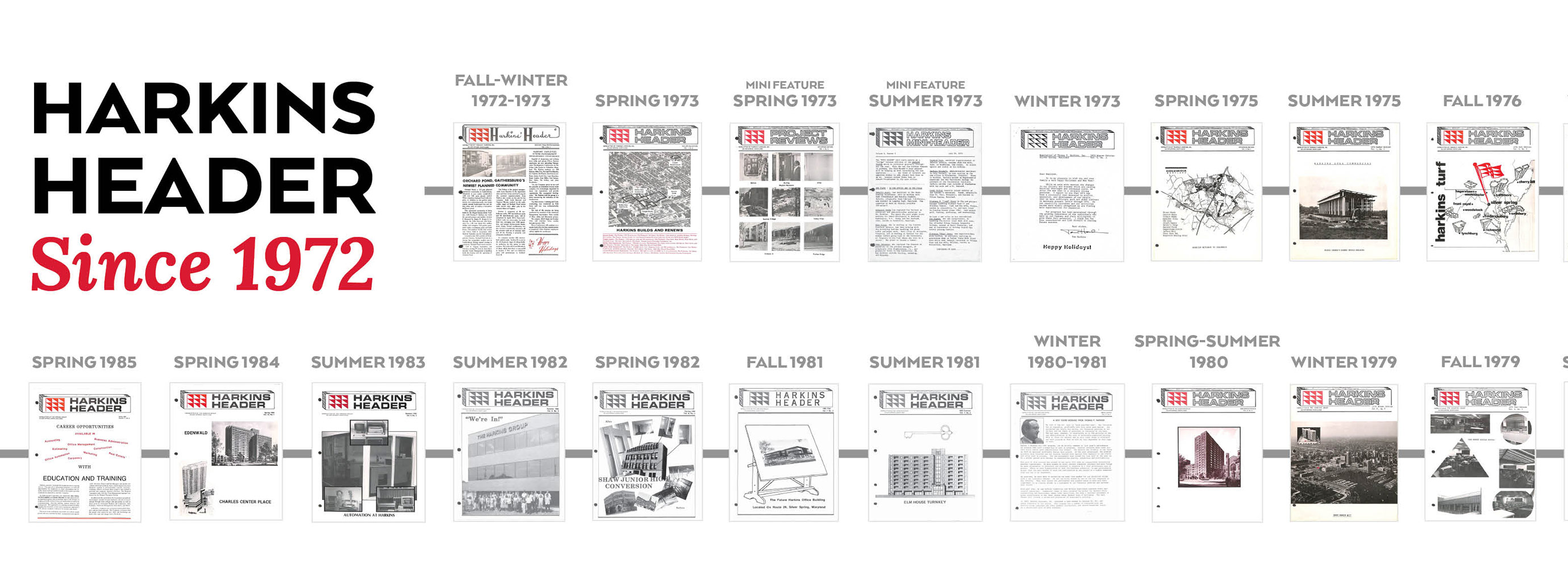 Harkins Header newsletter timeline since 1972